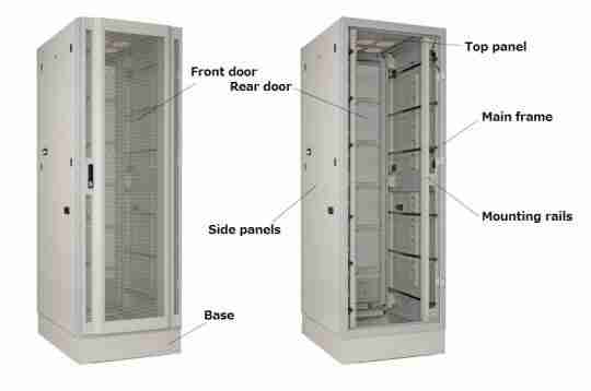 DIFFERENT PARTS OF A CABINET
